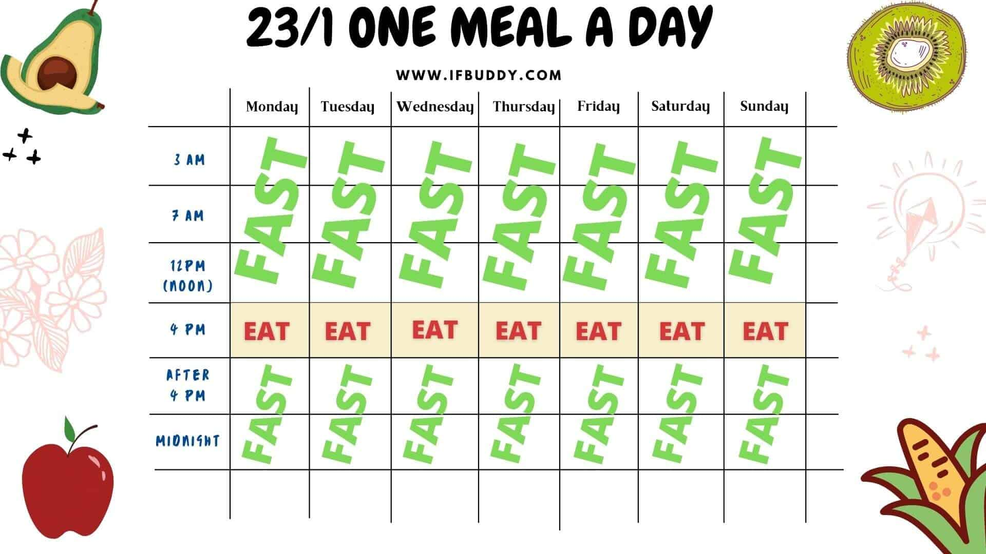 23-1 One Meal A Day