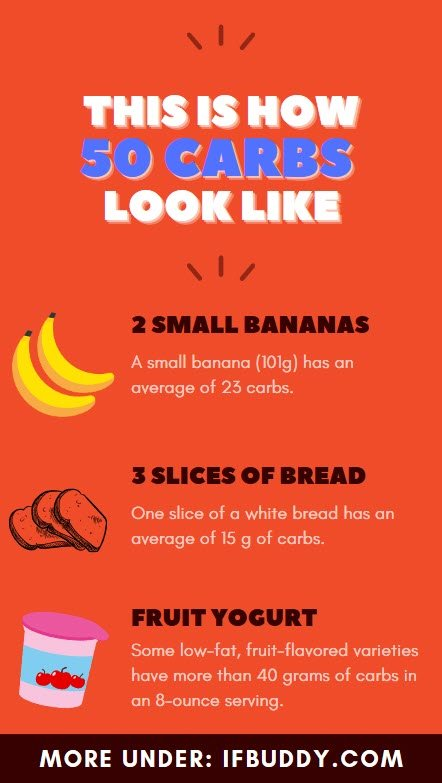 2 small bananas, 3 slices of bread, fruit yogurt are all 50 carbs