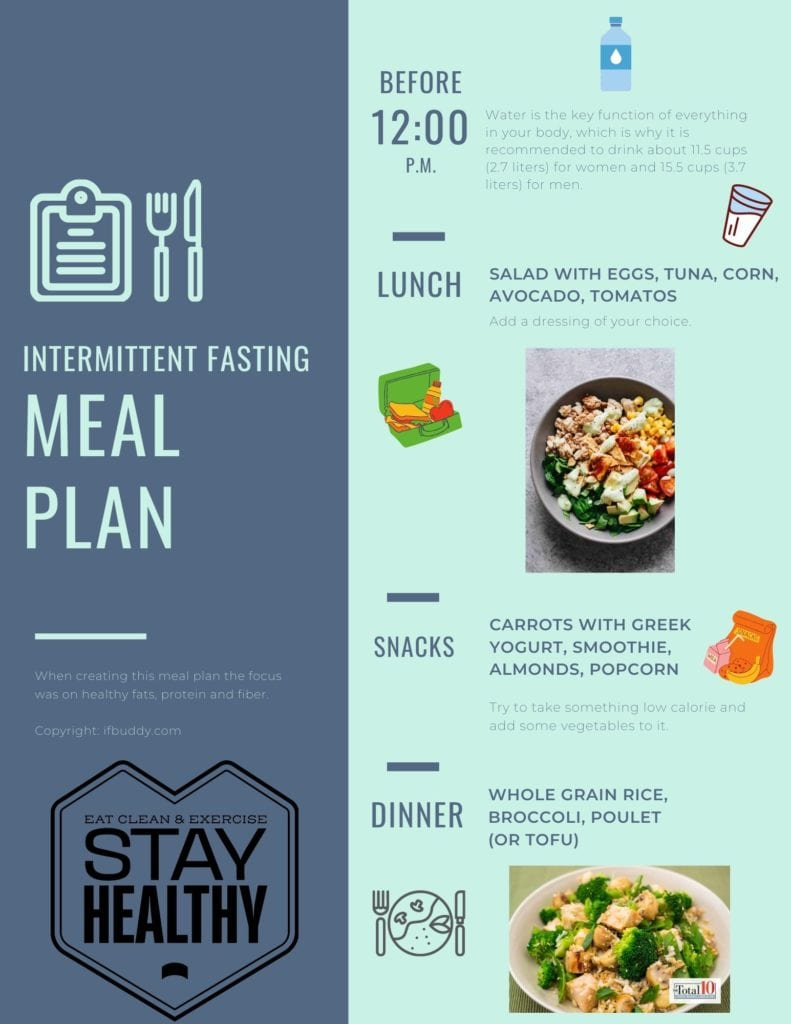 intermittent fasting 101 mealplan